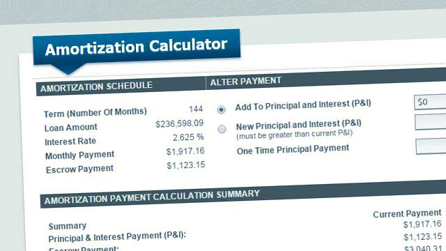 amortization for mortgages