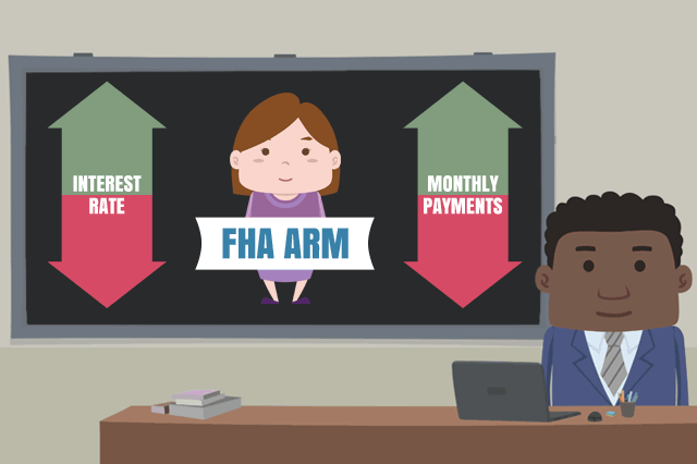 FHA Adjustable Rate Mortgages for 2019