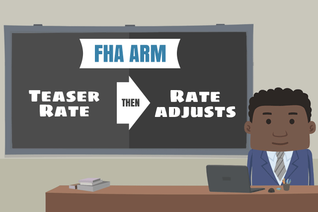 Refinancing the FHA Adjustable Rate Mortgage Before Reset