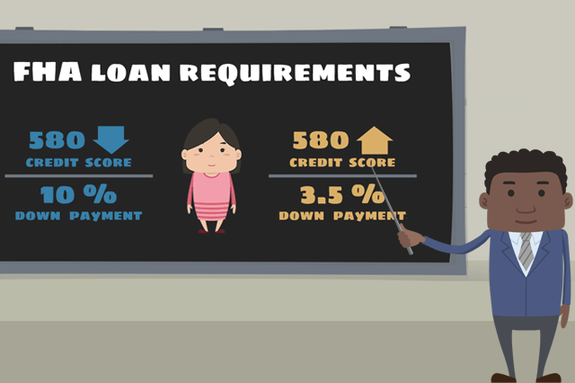 FHA Home Loan Credit Check Rules You Should Know
