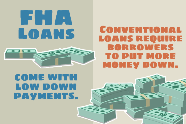 FHA Home Loan Down Payments: How Much?