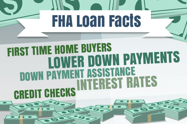 FHA Loan and Refinance Loan Facts You Should Know