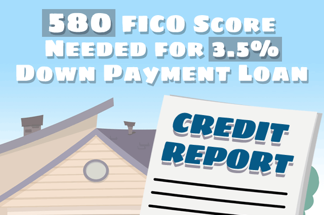 How FICO Scores Affect Your FHA Home Loan