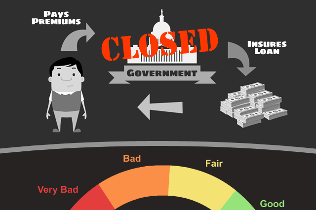 FHA Loans After the Government Shutdown: Did Your Credit Take a Hit?