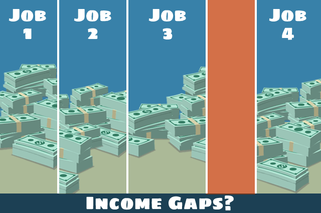 Gaps in Employment and Temporary Reductions of Income