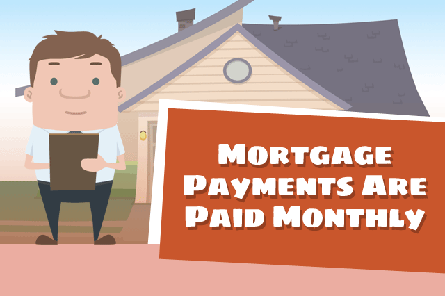 FHA Loans and Your Monthly Mortgage Payment